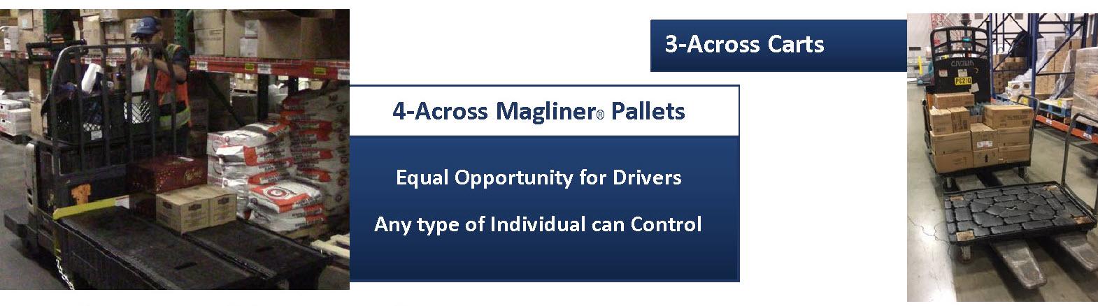 Magliner Pallets