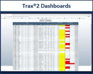 Trax2Dashboard
